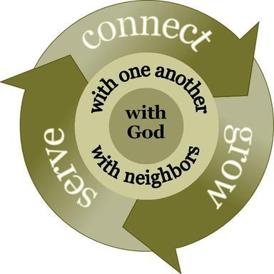 connect grow serve circle