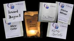 Luminaries in Memory of